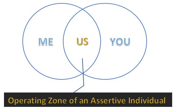 the qualities of an assertive individual